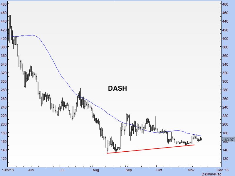 DF1311 Dash