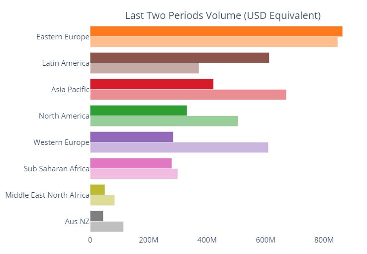 bitcoin trading pietų afrika